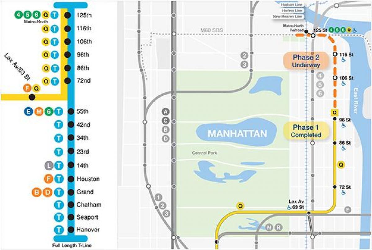 2nd Ave Harta Metrou Noi 2nd Ave Harta Metrou New York Sua
